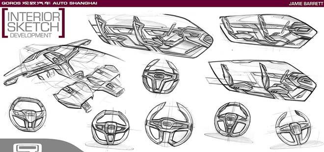 考文垂大学概念qoros汽车设计图